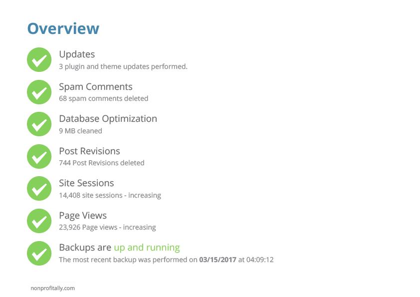 Managed Website Hosting Overview